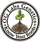 OG Labs Genetics